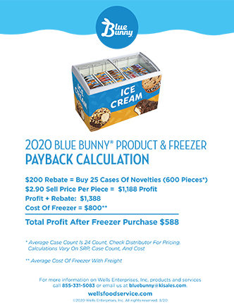 $200 Blue Bunny Product & Freezer Purchase Rebate