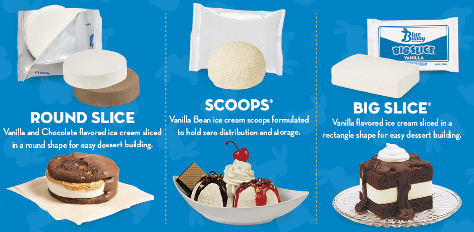 Blueprints wells foodservice the blueprint range including round slice big slice and scoops give any operator an efficient means to offer real ice cream malvernweather
